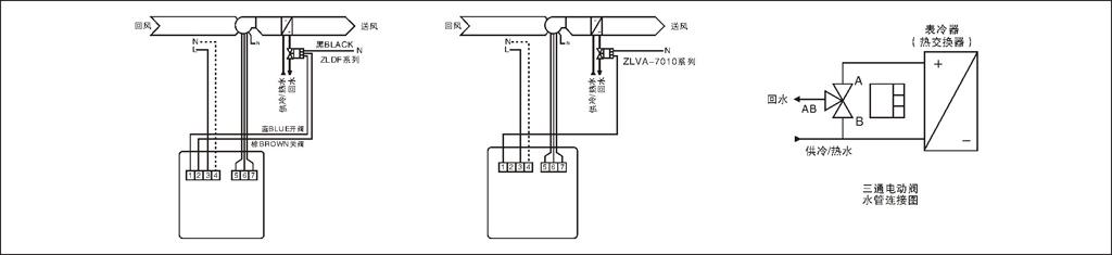 zl-110 风机盘管温控器(机械式)
