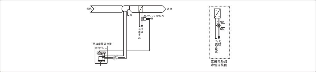技术指标:  偏 差:在20时,1  控温范围:10-30  控温精度:1  材料和颜色:底座及面盖板均为乳白色PC阻燃工程塑料  额定电压和电流:220VAC 2.5A  接线端子:可接受最大1.5mm2的电线  运输贮存:在运输和贮存中温度要控制在-20到50之间  安 装:86式标准暗盒
