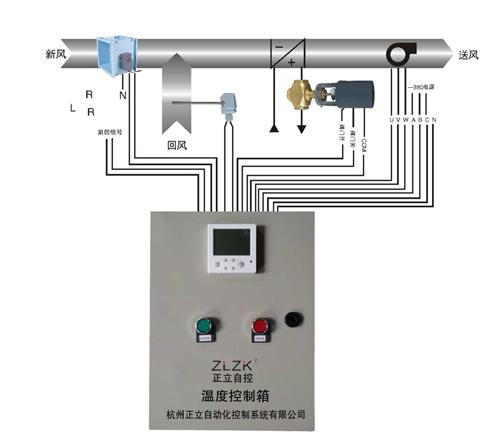 温度控制箱-控制箱系列-杭州正立自动化控制系统有限
